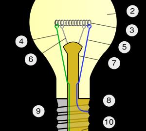 قسمت های مختلف لامپ التهابی (رشته ای)
