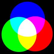 طیف نور رنگی و ترکیب نورهای متفاوت