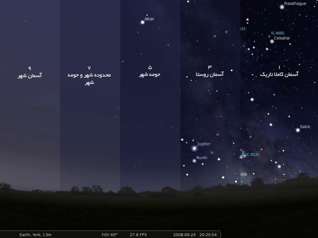 نمایی از آسمان شب بر اساس مقیاس بورتل