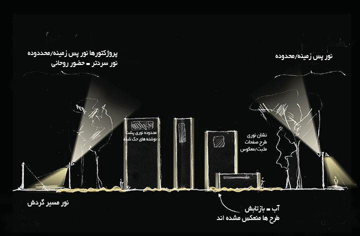 طراحی دستی نورپردازی یادبود قربانیان خشونت در مگزیک