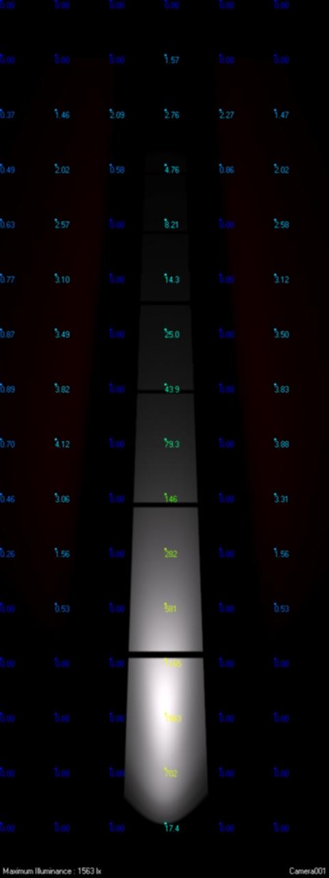 منبع نور با توان نوری 1200 لومن و با زاویه خروجی نور 15 درجه نصب شده در فاصله 20 سانتی متری