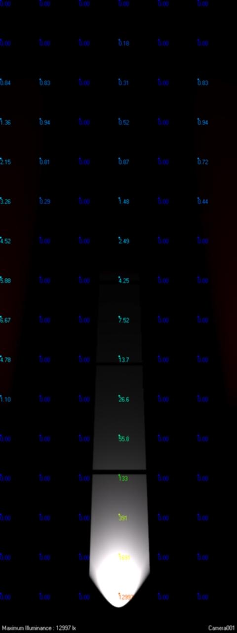 منبع نور با توان نوری 1200 لومن و با زاویه خروجی نور 60 درجه نصب شده در فاصله 10 سانتی متری