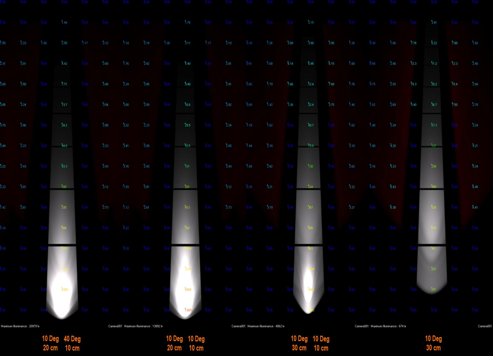 مقایسه و بررسی تاثیر افزایش تعداد پروژکتورها بر کیفیت نورپردازی ستون ها