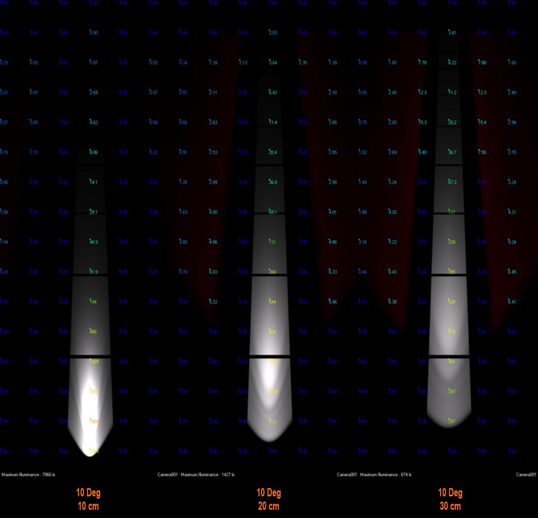 مقایسه و بررسی تاثیر افزایش فاصله منبع نور از در افزایش ارتفاع نور قابل رویت در نورپردازی ستون-نور خروحی 10 درجه