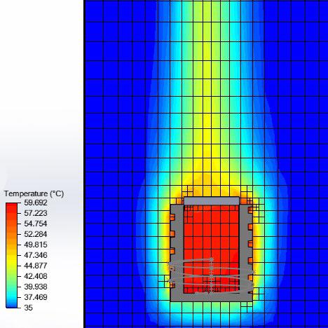 شبیه سازی رایانه ای تحلیل دمایی پروژکتور جت لایت پرتو